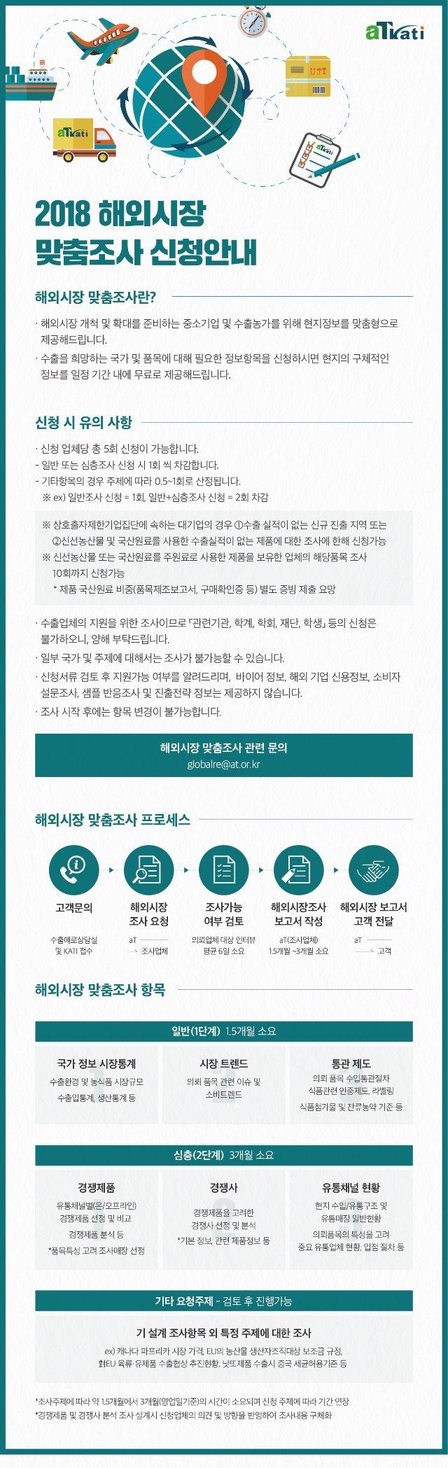 ★해외시장 맞춤조사 신청안내 공고문.jpg